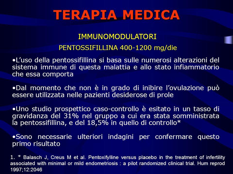 TERAPIA MEDICA IMMUNOMODULATORI 1. * Balasch J, Creus M et al. Pentoxifylline versus placebo in the treatment of infertility associated with minimal o