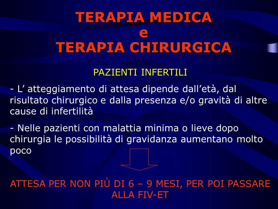 TERAPIA MEDICA e TERAPIA CHIRURGICA PAZIENTI INFERTILI - L atteggiamento di attesa dipende dalletà, dal risultato chirurgico e dalla presenza e/o grav