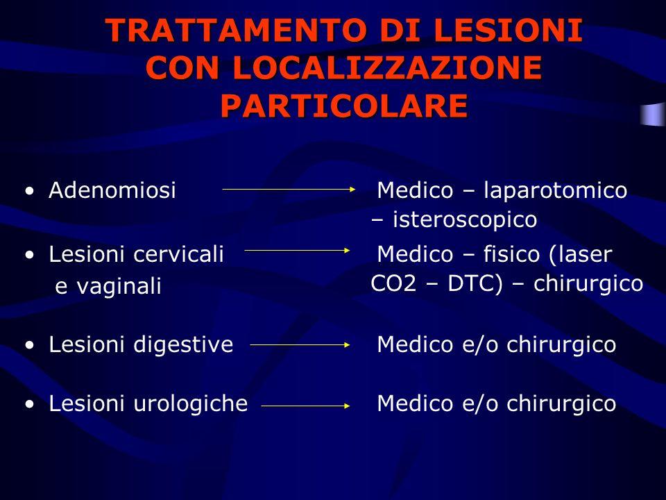 TRATTAMENTO DI LESIONI CON LOCALIZZAZIONE PARTICOLARE Adenomiosi Lesioni cervicali e vaginali Lesioni digestive Lesioni urologiche Medico – laparotomi