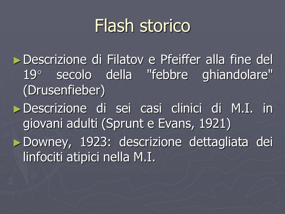 Flash storico Descrizione di Filatov e Pfeiffer alla fine del 19° secolo della