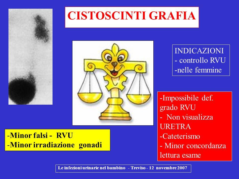CISTOSCINTI GRAFIA Le infezioni urinarie nel bambino - Treviso - 12 novembre 2007 - INDICAZIONI - controllo RVU -nelle femmine -Impossibile def. grado
