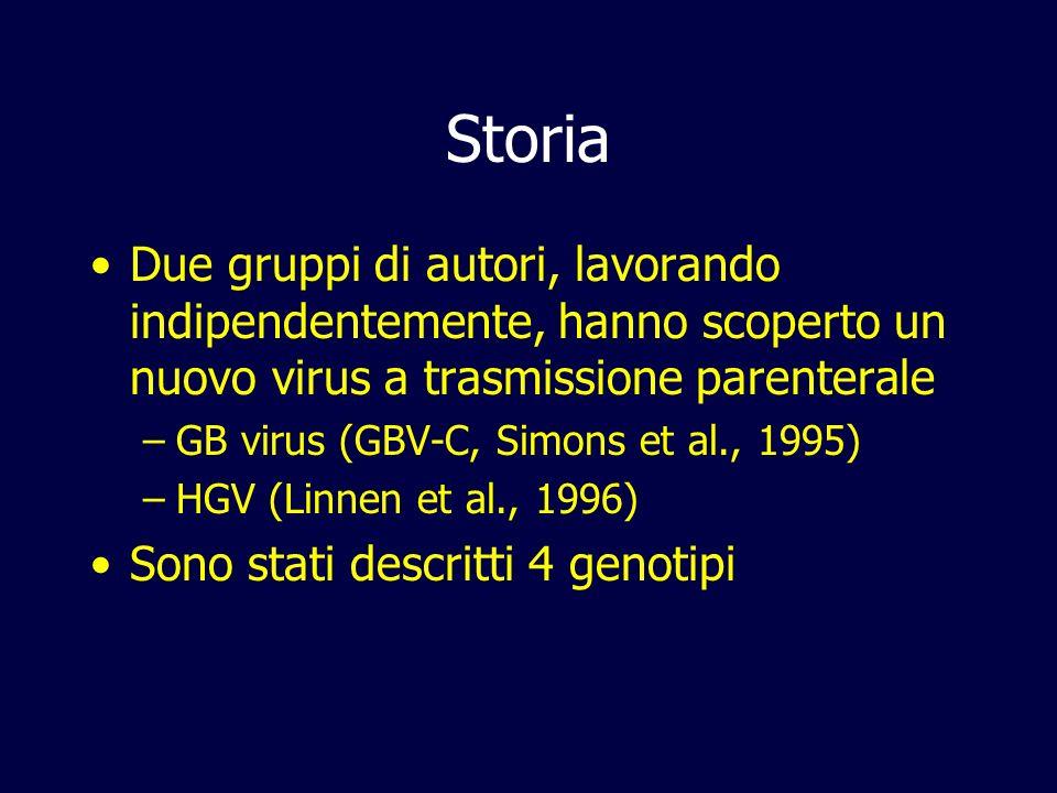 Storia Due gruppi di autori, lavorando indipendentemente, hanno scoperto un nuovo virus a trasmissione parenterale –GB virus (GBV-C, Simons et al., 19