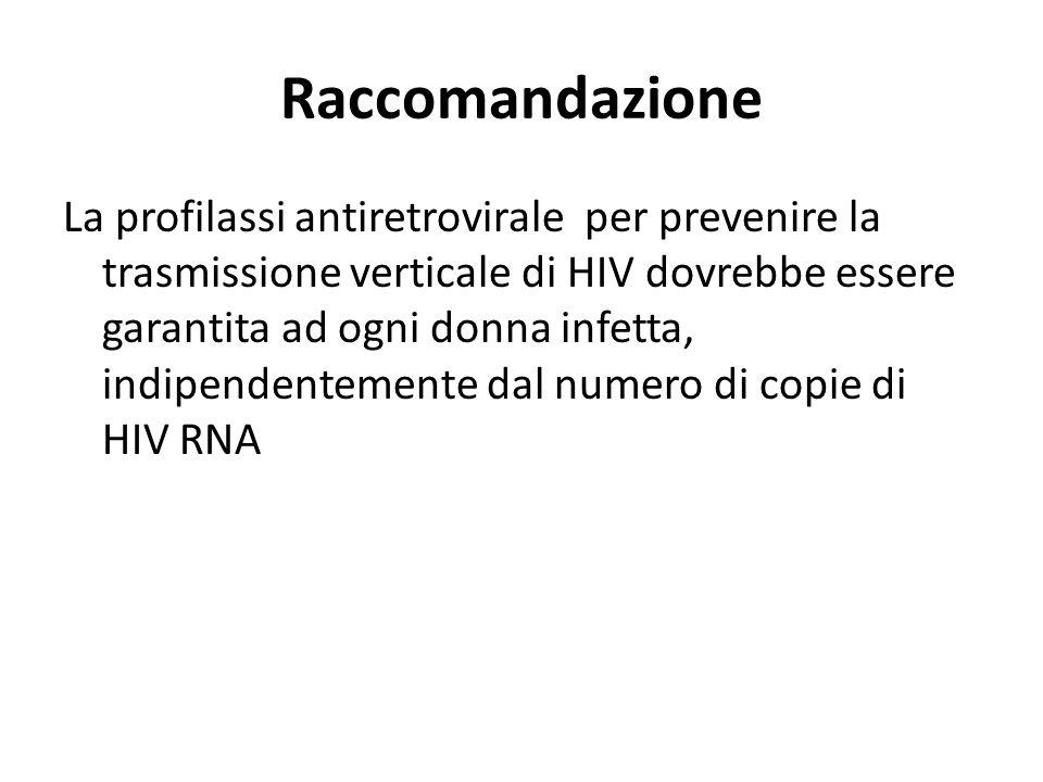 Raccomandazione La profilassi antiretrovirale per prevenire la trasmissione verticale di HIV dovrebbe essere garantita ad ogni donna infetta, indipend