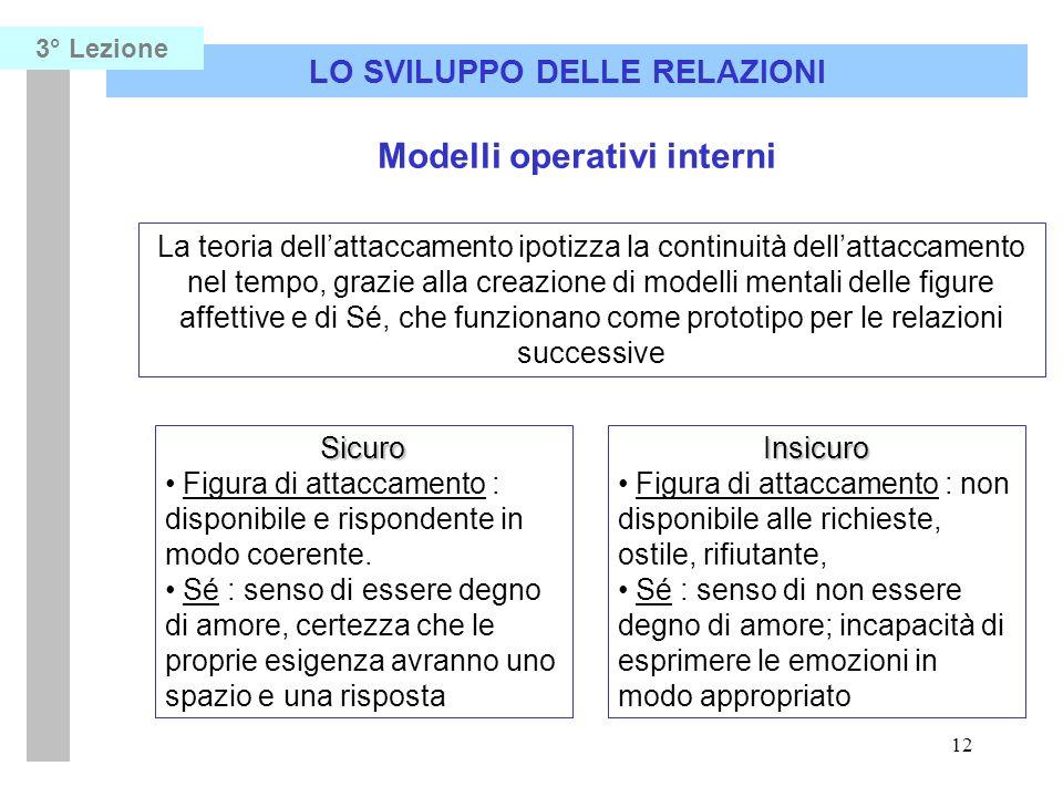 12 LO SVILUPPO DELLE RELAZIONI 3° Lezione Modelli operativi interni La teoria dellattaccamento ipotizza la continuità dellattaccamento nel tempo, graz