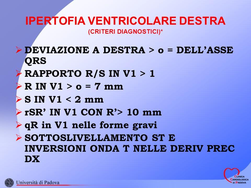 IPERTOFIA VENTRICOLARE DESTRA (CRITERI DIAGNOSTICI)* DEVIAZIONE A DESTRA > o = DELLASSE QRS RAPPORTO R/S IN V1 > 1 R IN V1 > o = 7 mm S IN V1 < 2 mm r