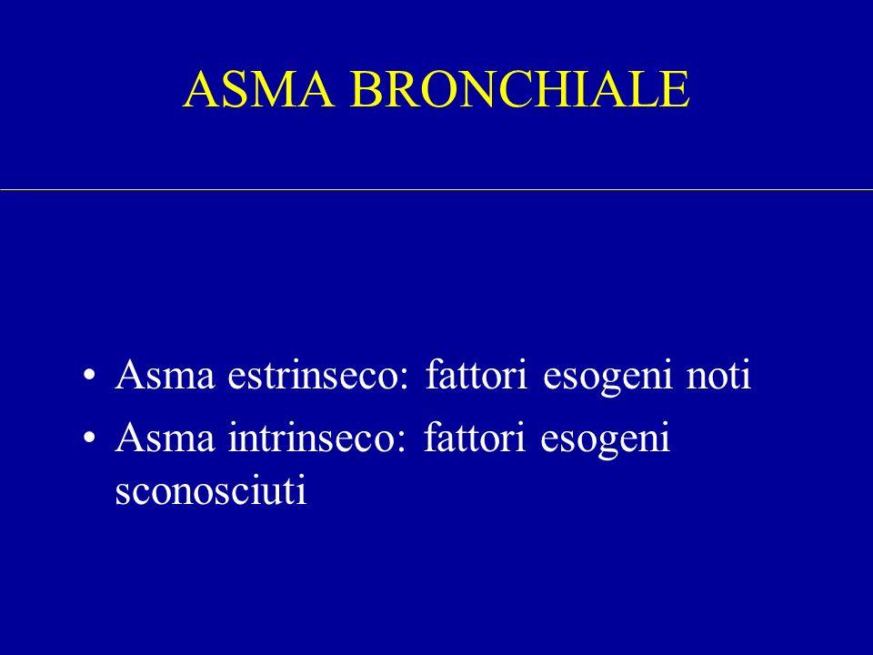 Asma estrinseco: fattori esogeni noti Asma intrinseco: fattori esogeni sconosciuti ASMA BRONCHIALE