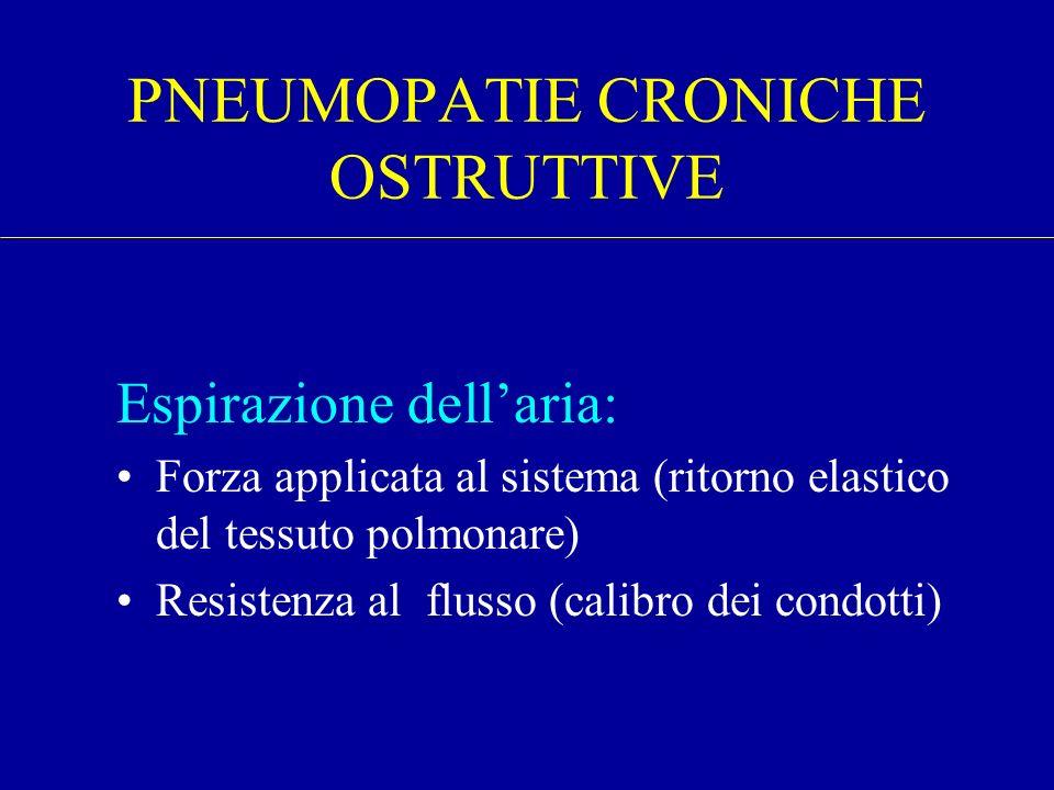 Espirazione dellaria: Forza applicata al sistema (ritorno elastico del tessuto polmonare) Resistenza al flusso (calibro dei condotti) PNEUMOPATIE CRON