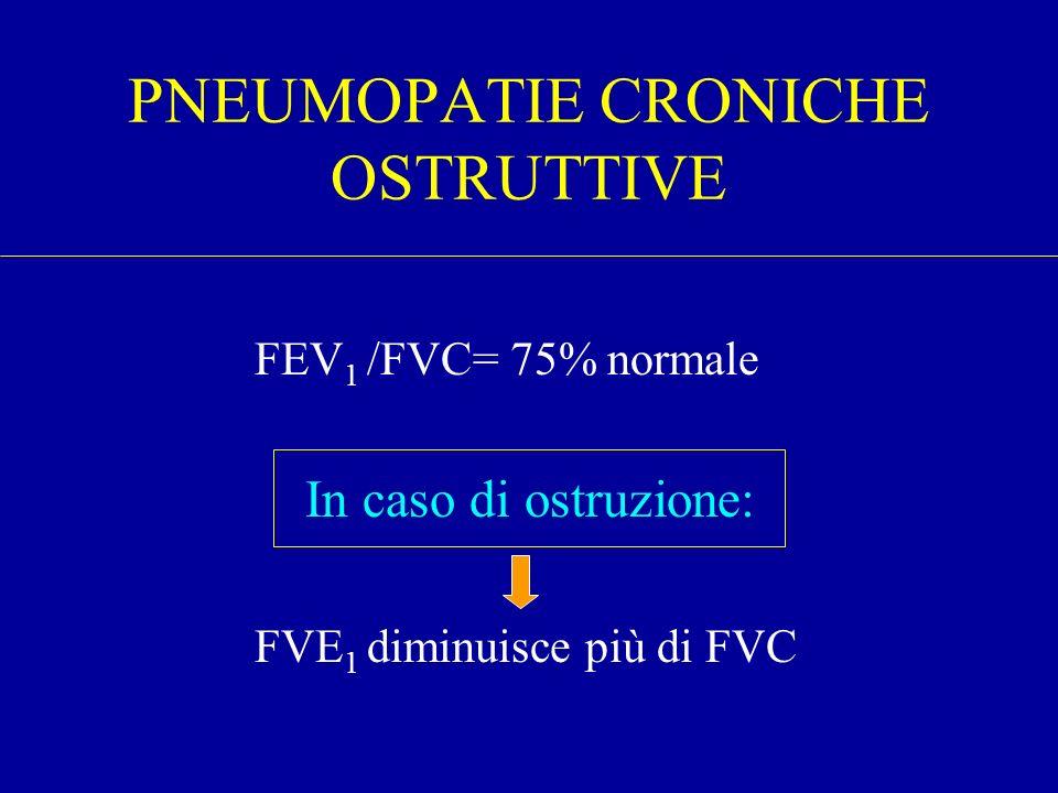 FEV 1 /FVC= 75% normale In caso di ostruzione: FVE 1 diminuisce più di FVC PNEUMOPATIE CRONICHE OSTRUTTIVE