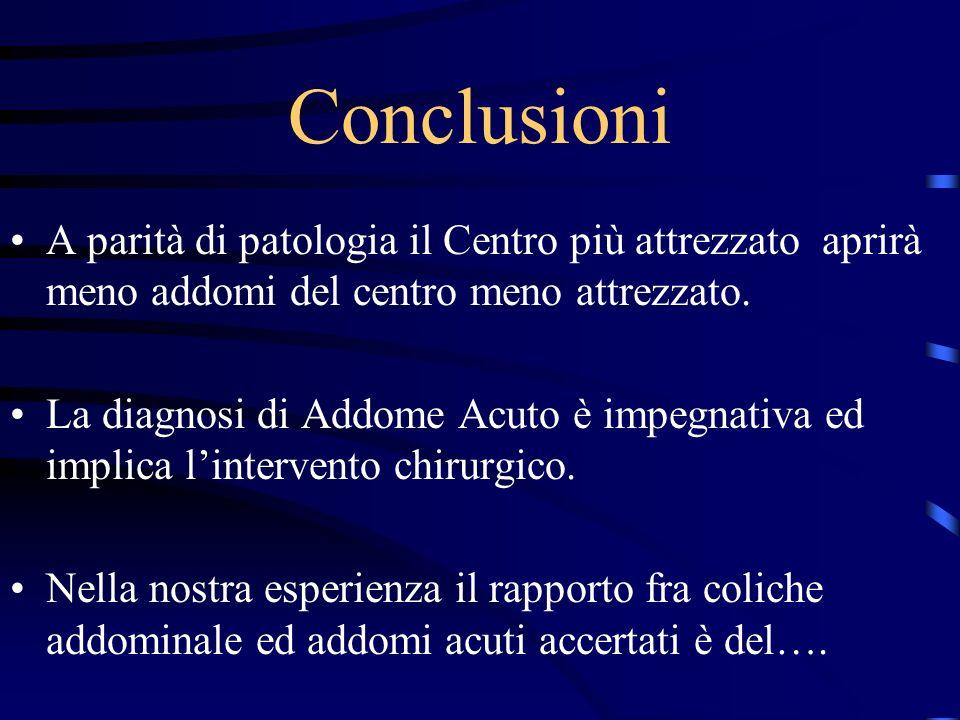 Conclusioni A parità di patologia il Centro più attrezzato aprirà meno addomi del centro meno attrezzato. La diagnosi di Addome Acuto è impegnativa ed