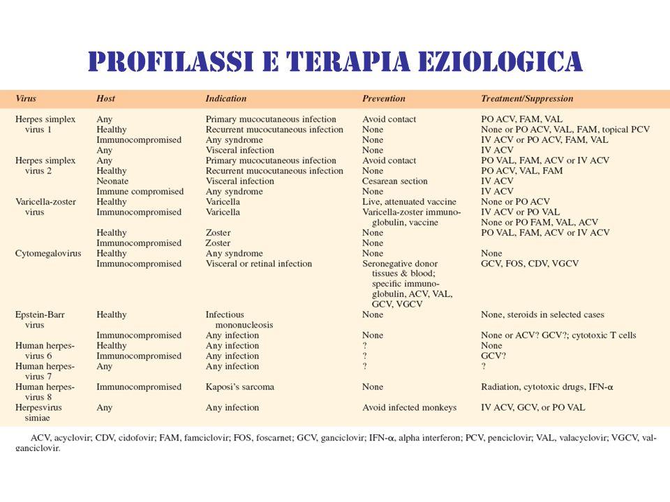 Profilassi e Terapia eziologica