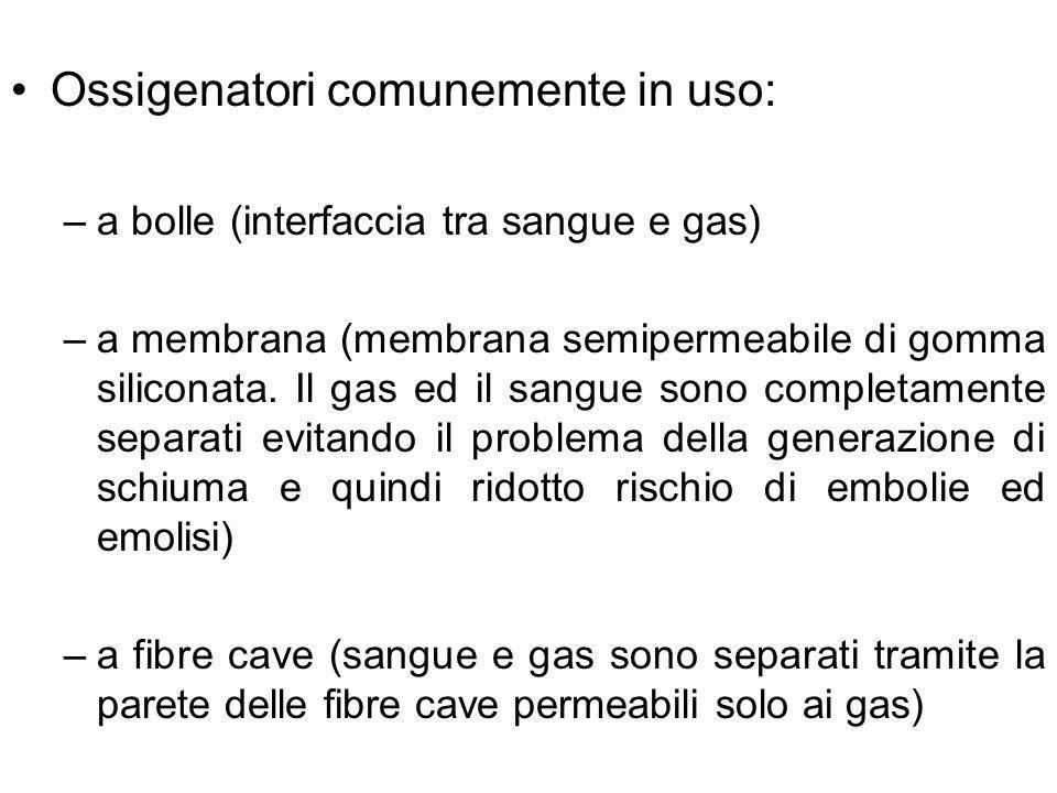 Circolazione Extracorporea Ossigenatori comunemente in uso: –a bolle (interfaccia tra sangue e gas) –a membrana (membrana semipermeabile di gomma sili
