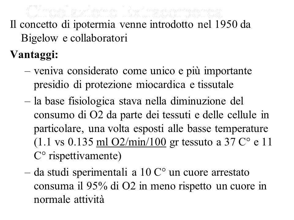 Il concetto di ipotermia venne introdotto nel 1950 da Bigelow e collaboratori Vantaggi: –veniva considerato come unico e più importante presidio di pr