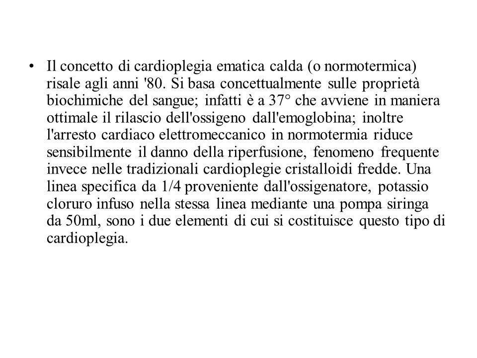 Il concetto di cardioplegia ematica calda (o normotermica) risale agli anni '80. Si basa concettualmente sulle proprietà biochimiche del sangue; infat