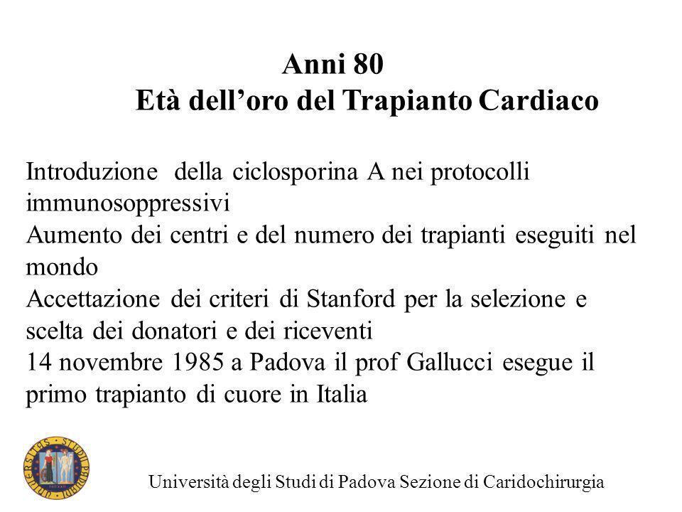 Anni 80 Età delloro del Trapianto Cardiaco Introduzione della ciclosporina A nei protocolli immunosoppressivi Aumento dei centri e del numero dei trap