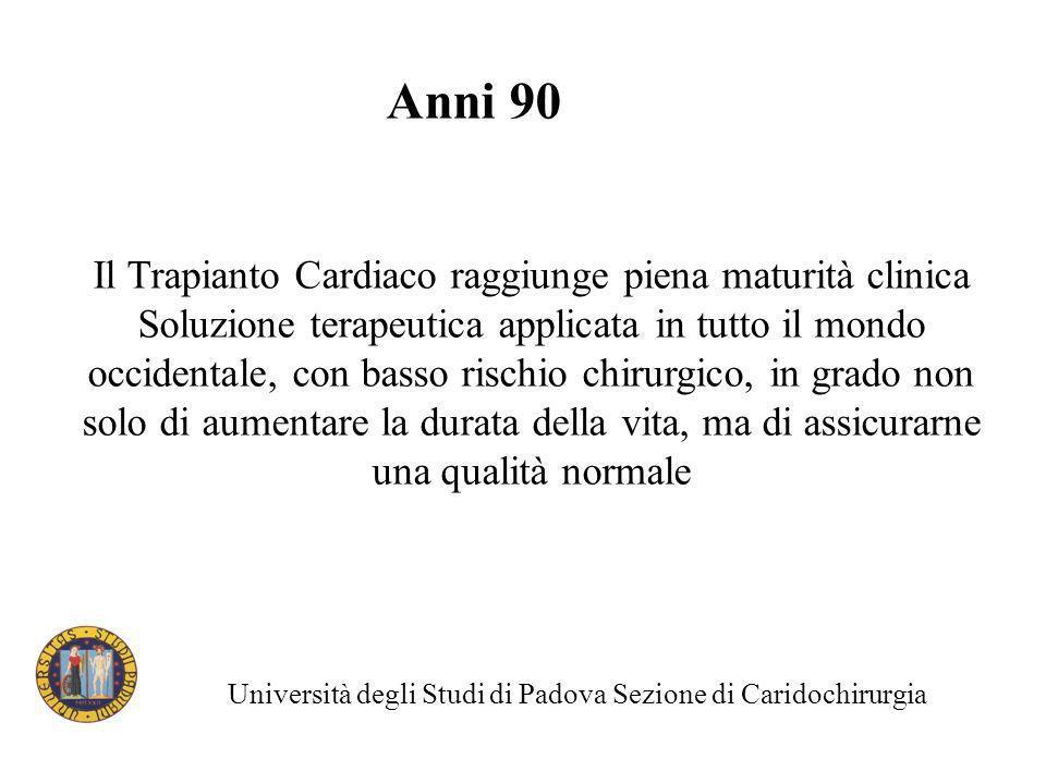 Anni 90 Il Trapianto Cardiaco raggiunge piena maturità clinica Soluzione terapeutica applicata in tutto il mondo occidentale, con basso rischio chirur