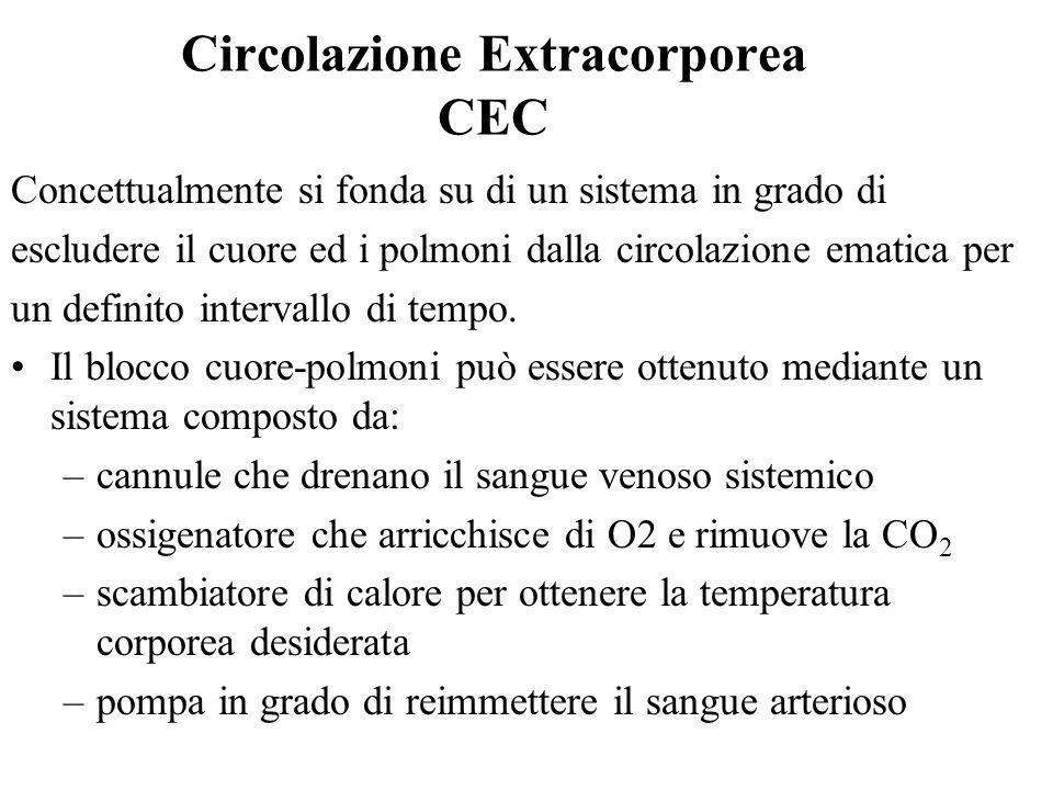 Francesco Bacone, Nuova Atlantide (1598) … sostituire gli organi guasti per ritardare larresto della macchina organica propellente il sangue, umor vitale per eccellenza, prolungando in tal modo la vita…