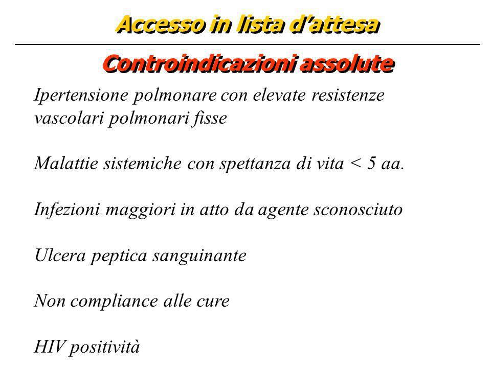 Accesso in lista dattesa Controindicazioni assolute Accesso in lista dattesa Controindicazioni assolute Ipertensione polmonare con elevate resistenze