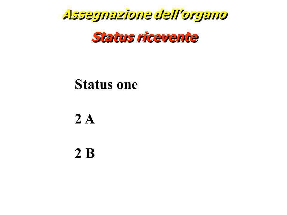 Assegnazione dellorgano Status ricevente Assegnazione dellorgano Status ricevente Status one 2 A 2 B