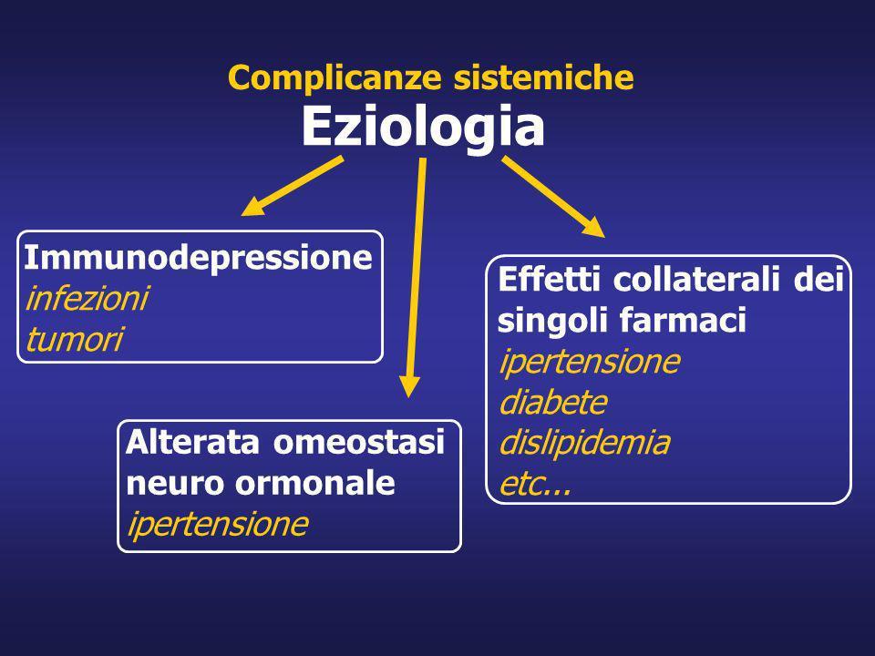 Eziologia Immunodepressione infezioni tumori Effetti collaterali dei singoli farmaci ipertensione diabete dislipidemia etc... Alterata omeostasi neuro
