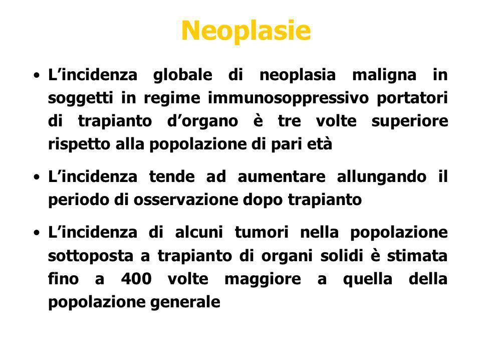 Neoplasie Lincidenza globale di neoplasia maligna in soggetti in regime immunosoppressivo portatori di trapianto dorgano è tre volte superiore rispett