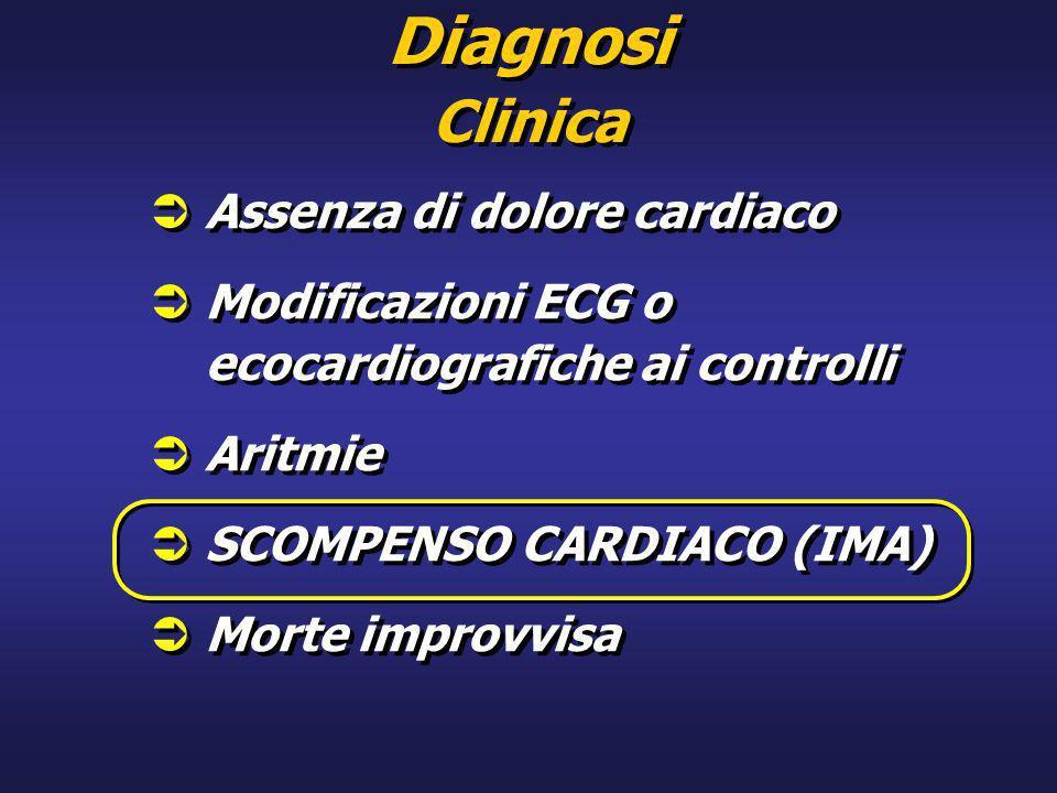 Diagnosi Clinica Diagnosi Clinica Assenza di dolore cardiaco Modificazioni ECG o ecocardiografiche ai controlli Aritmie SCOMPENSO CARDIACO (IMA) Morte