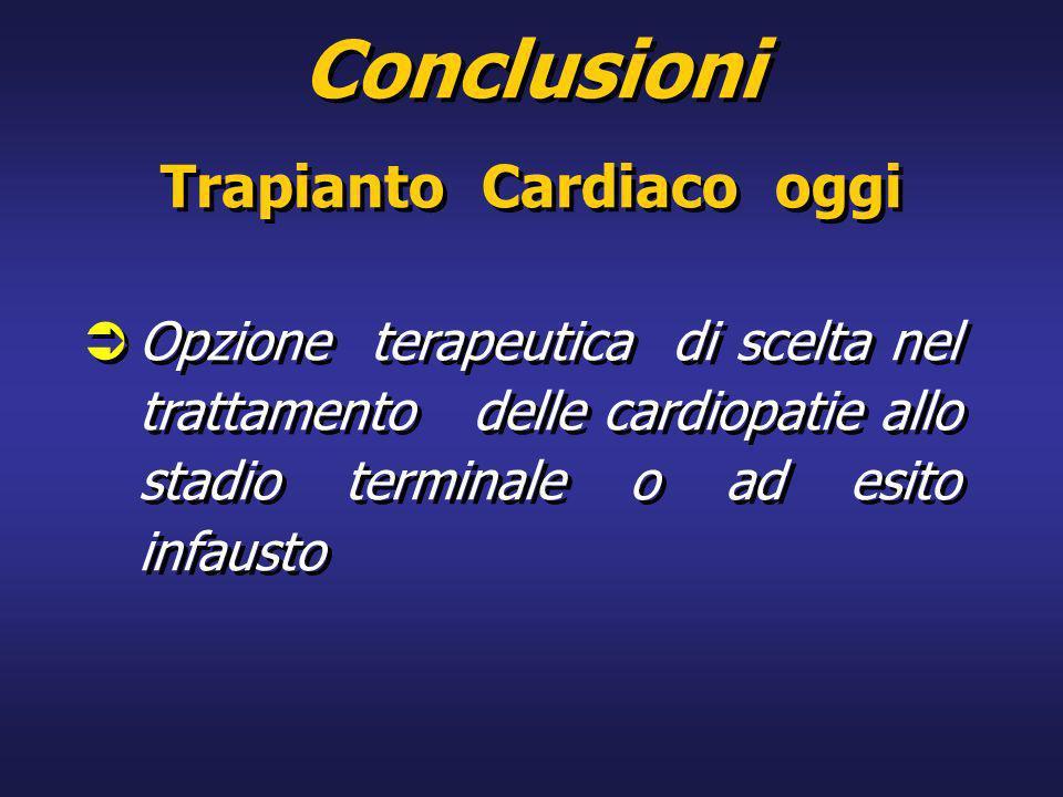 Conclusioni Trapianto Cardiaco oggi Conclusioni Trapianto Cardiaco oggi Opzione terapeutica di scelta nel trattamento delle cardiopatie allo stadio te