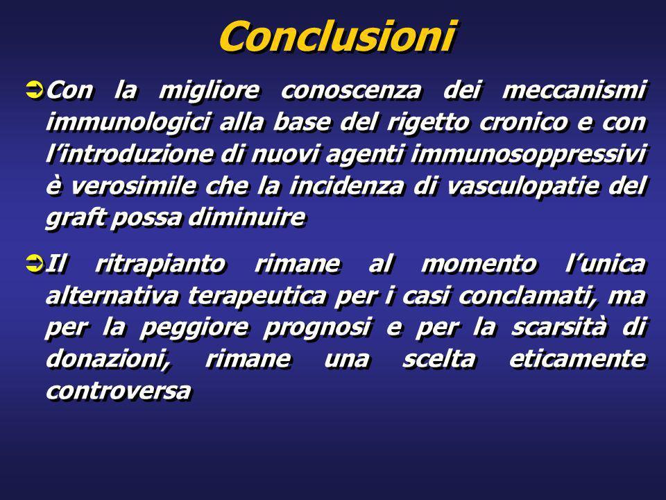 Conclusioni Con la migliore conoscenza dei meccanismi immunologici alla base del rigetto cronico e con lintroduzione di nuovi agenti immunosoppressivi