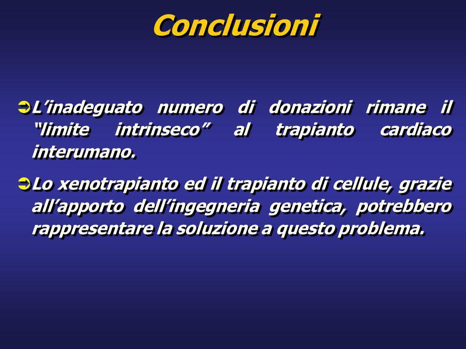 Conclusioni Linadeguato numero di donazioni rimane il limite intrinseco al trapianto cardiaco interumano. Lo xenotrapianto ed il trapianto di cellule,