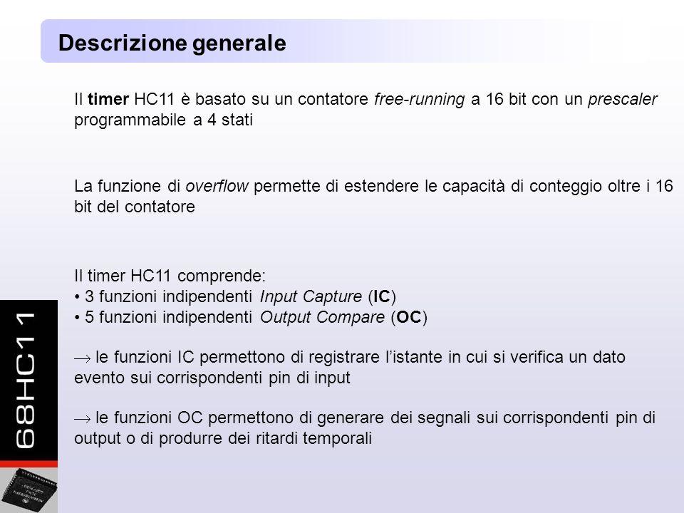 Il timer HC11 è basato su un contatore free-running a 16 bit con un prescaler programmabile a 4 stati La funzione di overflow permette di estendere le capacità di conteggio oltre i 16 bit del contatore Descrizione generale Il timer HC11 comprende: 3 funzioni indipendenti Input Capture (IC) 5 funzioni indipendenti Output Compare (OC) le funzioni IC permettono di registrare listante in cui si verifica un dato evento sui corrispondenti pin di input le funzioni OC permettono di generare dei segnali sui corrispondenti pin di output o di produrre dei ritardi temporali