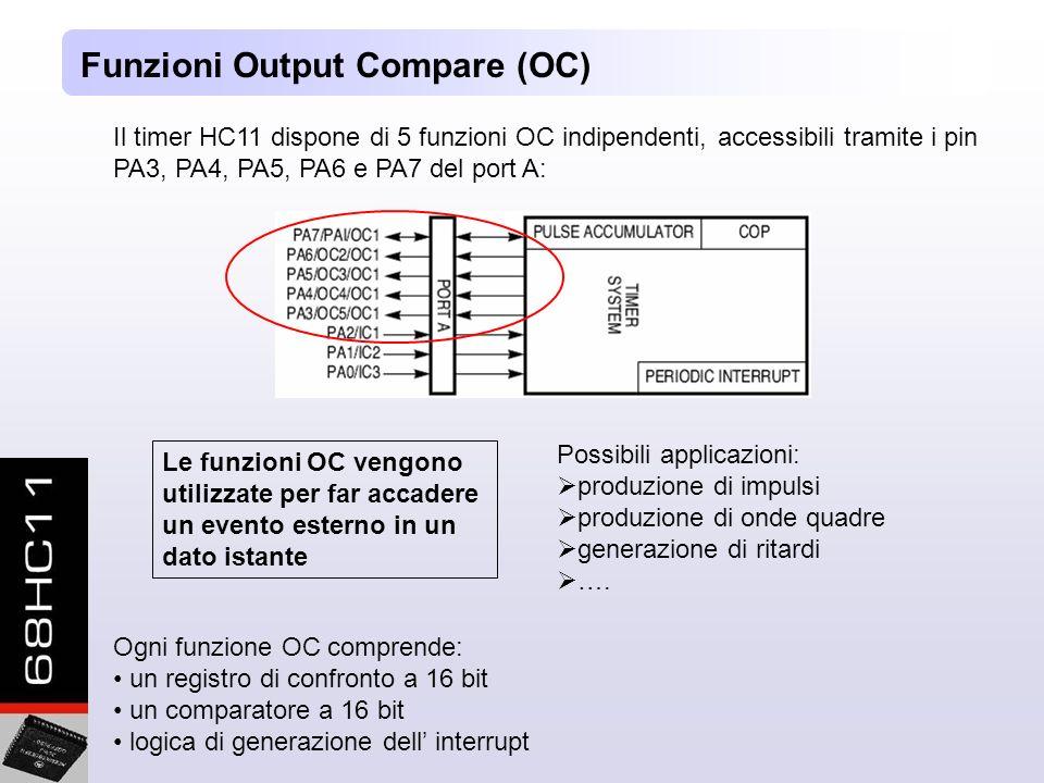 Il timer HC11 dispone di 5 funzioni OC indipendenti, accessibili tramite i pin PA3, PA4, PA5, PA6 e PA7 del port A: Funzioni Output Compare (OC) Ogni funzione OC comprende: un registro di confronto a 16 bit un comparatore a 16 bit logica di generazione dell interrupt Possibili applicazioni: produzione di impulsi produzione di onde quadre generazione di ritardi ….