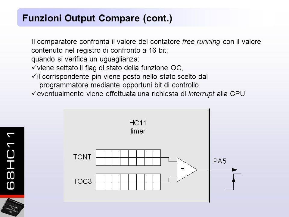 Il comparatore confronta il valore del contatore free running con il valore contenuto nel registro di confronto a 16 bit; quando si verifica un uguaglianza: viene settato il flag di stato della funzione OC, il corrispondente pin viene posto nello stato scelto dal programmatore mediante opportuni bit di controllo eventualmente viene effettuata una richiesta di interrupt alla CPU Funzioni Output Compare (cont.)
