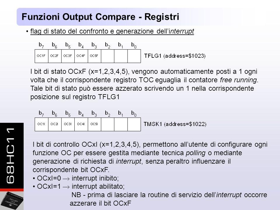 Funzioni Output Compare - Registri flag di stato del confronto e generazione dellinterrupt I bit di stato OCxF (x=1,2,3,4,5), vengono automaticamente posti a 1 ogni volta che il corrispondente registro TOC eguaglia il contatore free running.