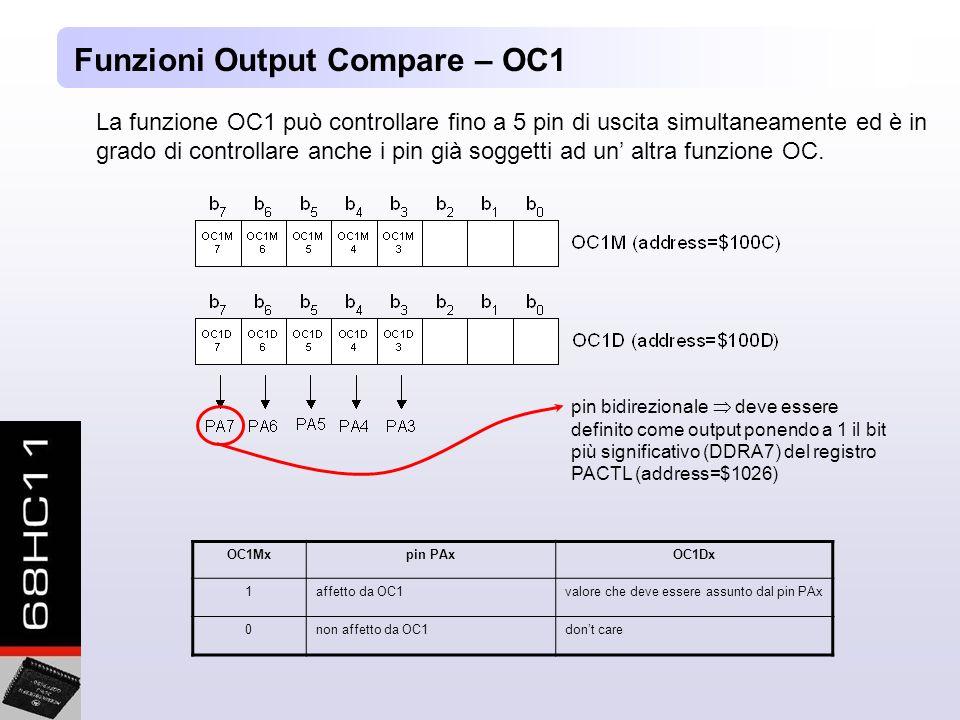 Funzioni Output Compare – OC1 La funzione OC1 può controllare fino a 5 pin di uscita simultaneamente ed è in grado di controllare anche i pin già sogg