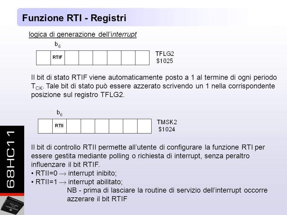 Funzione RTI - Registri logica di generazione dellinterrupt Il bit di stato RTIF viene automaticamente posto a 1 al termine di ogni periodo T CK. Tale