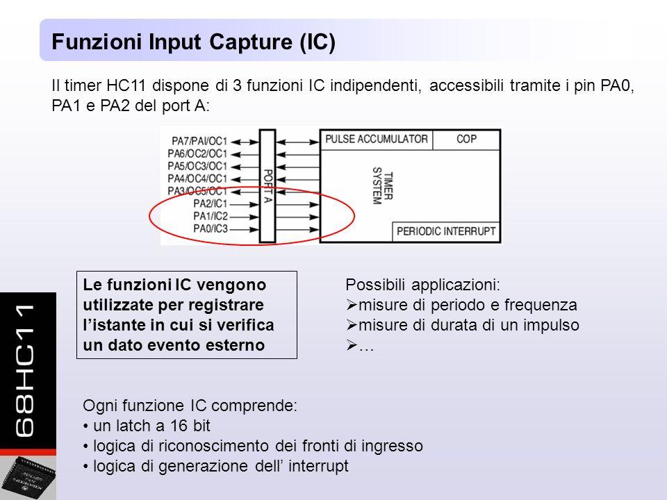 Il timer HC11 dispone di 3 funzioni IC indipendenti, accessibili tramite i pin PA0, PA1 e PA2 del port A: Funzioni Input Capture (IC) Ogni funzione IC comprende: un latch a 16 bit logica di riconoscimento dei fronti di ingresso logica di generazione dell interrupt Possibili applicazioni: misure di periodo e frequenza misure di durata di un impulso … Le funzioni IC vengono utilizzate per registrare listante in cui si verifica un dato evento esterno