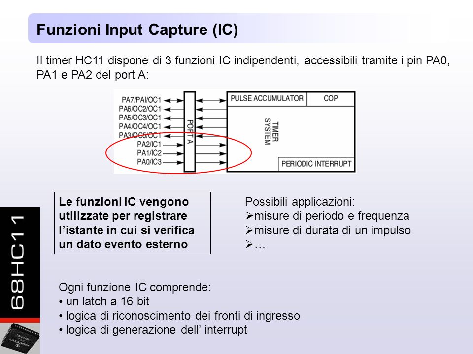 Il timer HC11 dispone di 3 funzioni IC indipendenti, accessibili tramite i pin PA0, PA1 e PA2 del port A: Funzioni Input Capture (IC) Ogni funzione IC
