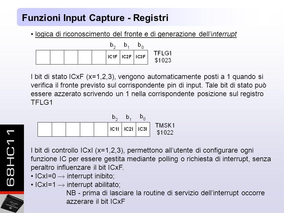 Funzioni Input Capture - Registri logica di riconoscimento del fronte e di generazione dellinterrupt I bit di stato ICxF (x=1,2,3), vengono automaticamente posti a 1 quando si verifica il fronte previsto sul corrispondente pin di input.