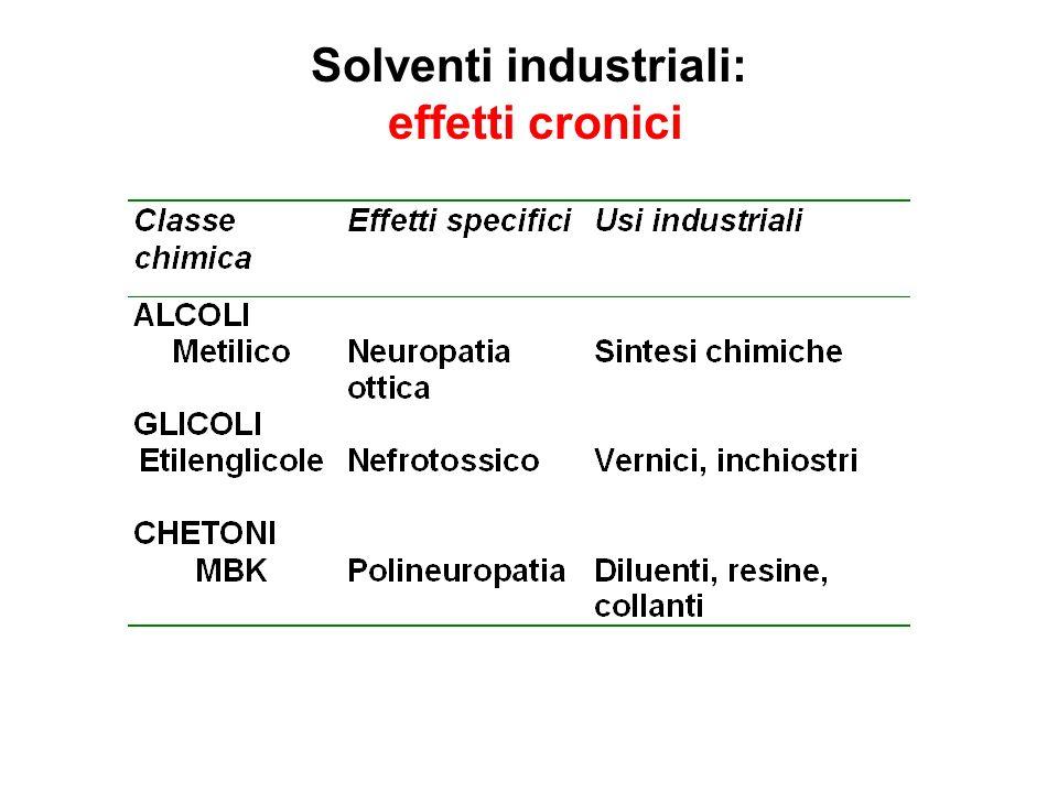 Solventi industriali: cancerogeni