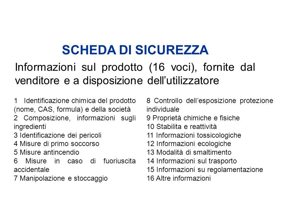 SCHEDA DI SICUREZZA Informazioni sul prodotto (16 voci), fornite dal venditore e a disposizione dellutilizzatore 1 Identificazione chimica del prodott