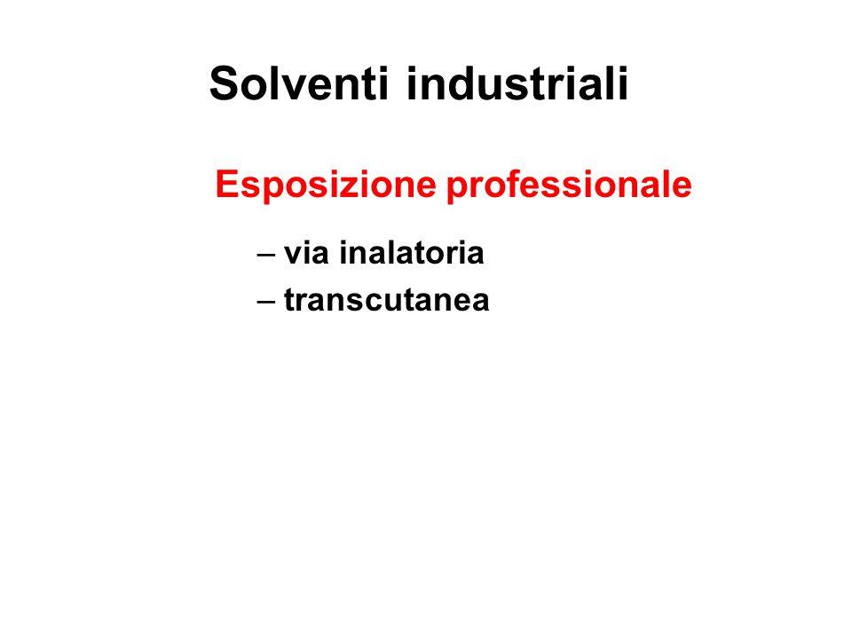 Solventi industriali Esposizione professionale –via inalatoria –transcutanea
