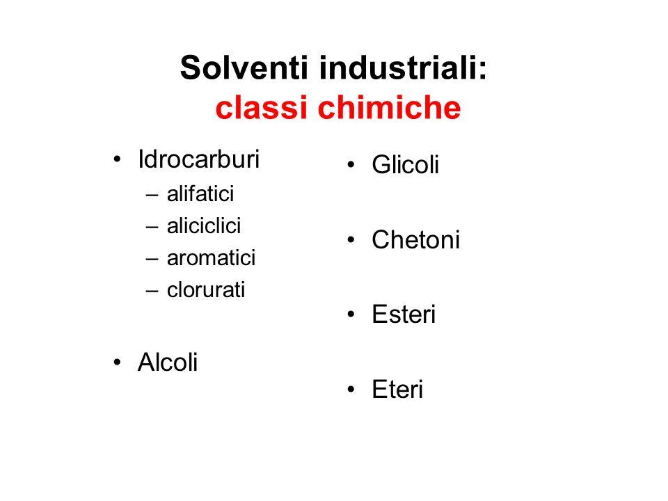 Solventi industriali: classi chimiche Idrocarburi –alifatici –aliciclici –aromatici –clorurati Alcoli Glicoli Chetoni Esteri Eteri
