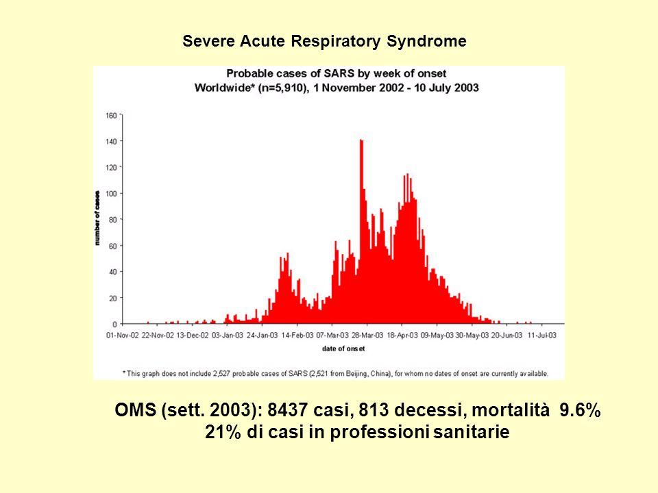 Severe Acute Respiratory Syndrome OMS (sett.