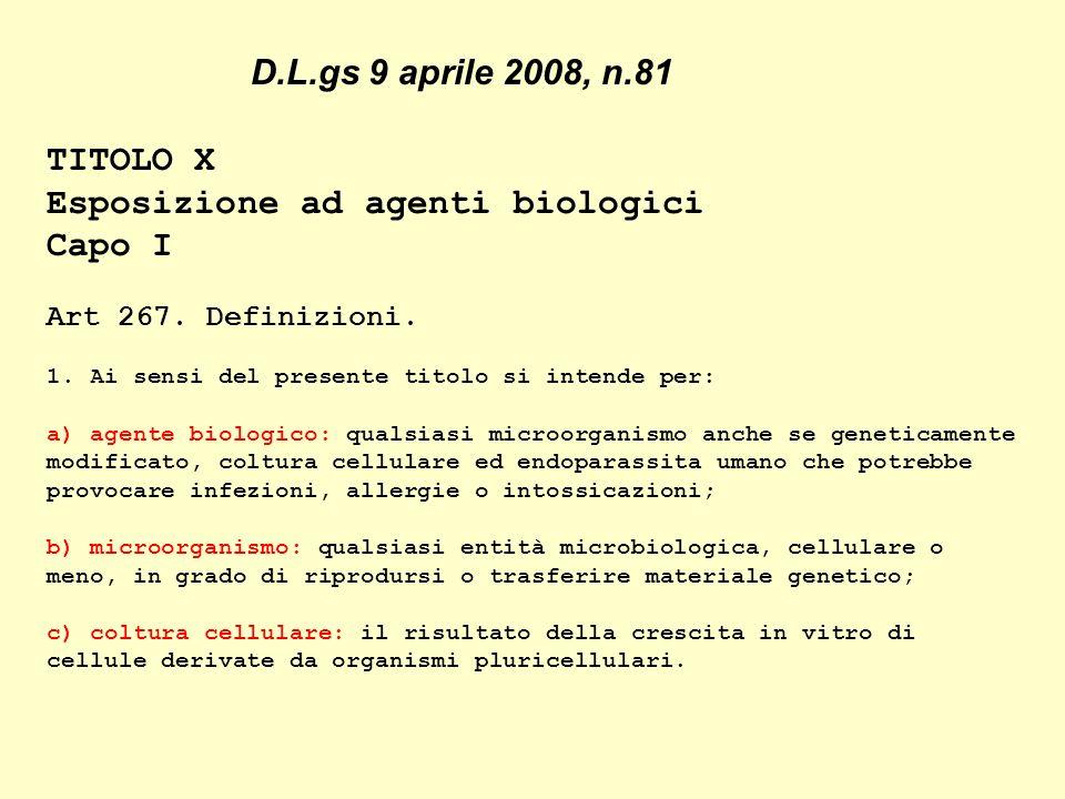 TITOLO X Esposizione ad agenti biologici Capo I Art 267.