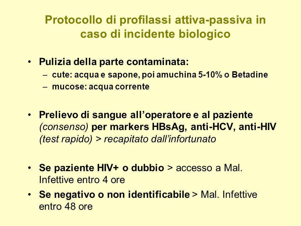 Protocollo di profilassi attiva-passiva in caso di incidente biologico Pulizia della parte contaminata: –cute: acqua e sapone, poi amuchina 5-10% o Betadine –mucose: acqua corrente Prelievo di sangue alloperatore e al paziente (consenso) per markers HBsAg, anti-HCV, anti-HIV (test rapido) > recapitato dallinfortunato Se paziente HIV+ o dubbio > accesso a Mal.
