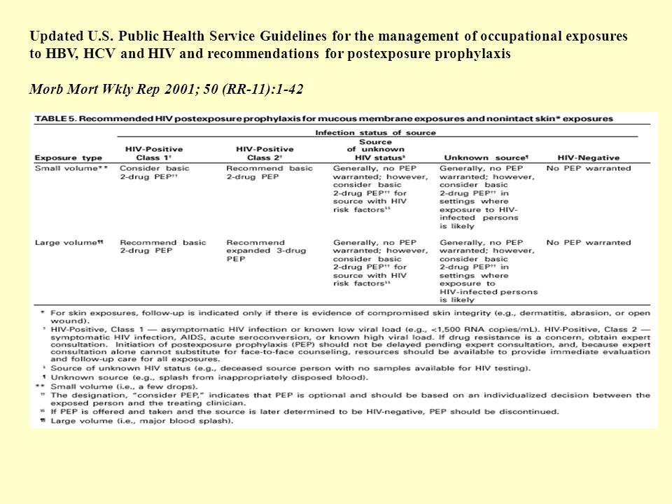 Updated U.S. Public Health Service Guidelines for the management of occupational exposures to HBV, HCV and HIV and recommendations for postexposure pr