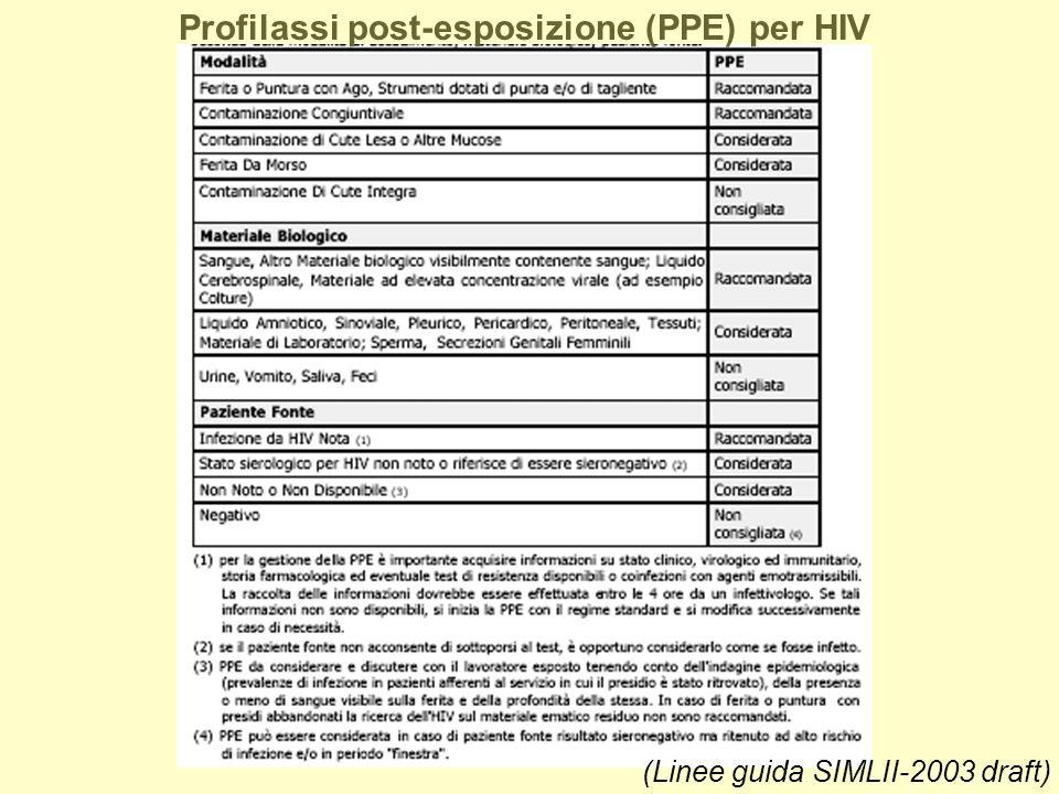 (Linee guida SIMLII-2003 draft) Profilassi post-esposizione (PPE) per HIV