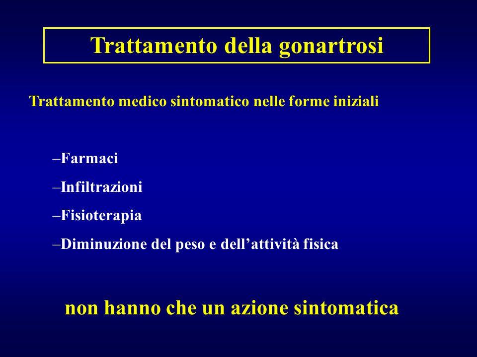 Trattamento della gonartrosi Trattamento medico sintomatico nelle forme iniziali –Farmaci –Infiltrazioni –Fisioterapia –Diminuzione del peso e dellatt