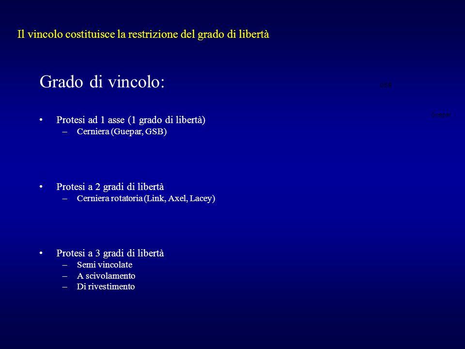 Grado di vincolo: Protesi ad 1 asse (1 grado di libertà) –Cerniera (Guepar, GSB) Protesi a 2 gradi di libertà –Cerniera rotatoria (Link, Axel, Lacey)