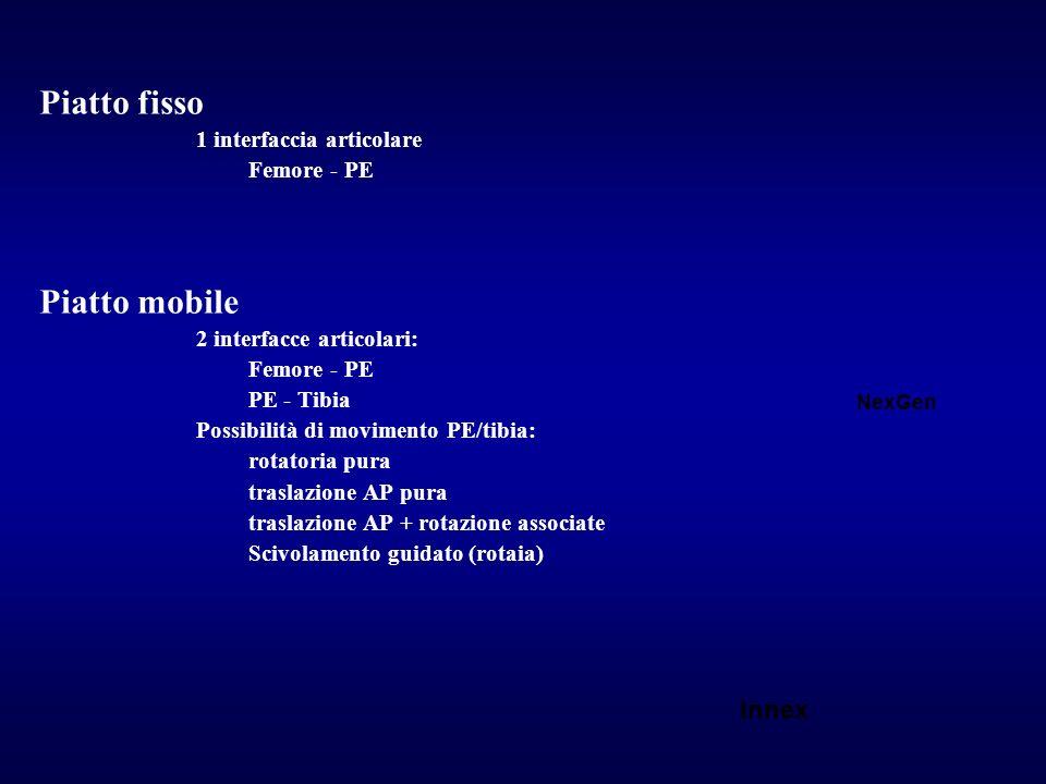 Piatto fisso 1 interfaccia articolare Femore - PE Piatto mobile 2 interfacce articolari: Femore - PE PE - Tibia Possibilità di movimento PE/tibia: rot
