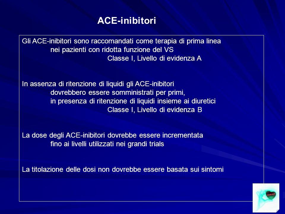 ACE-inibitori Gli ACE-inibitori sono raccomandati come terapia di prima linea nei pazienti con ridotta funzione del VS Classe I, Livello di evidenza A